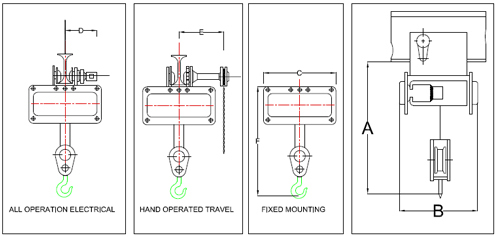 Pleasing Wire Rope Hoist Electric Wire Rope Hoists Manufacturer And Supplier Wiring 101 Capemaxxcnl